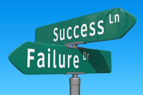 Ile godzin musisz zainwestować aby odnieść sukces ?